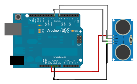 Collegamenti tra Arduino e il sensore HC SR 04